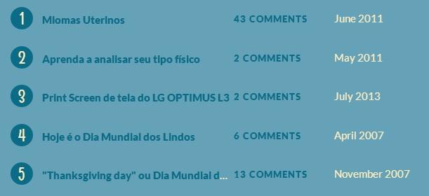 Postagens WordPress 2013